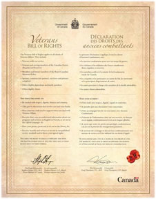 Dipiction of Veterans Charter